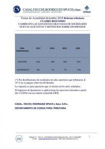 Reforma Tributaria – Argentina #reformatributaria #Argentina